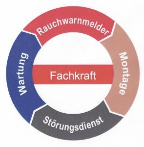 Fachkraft Logo